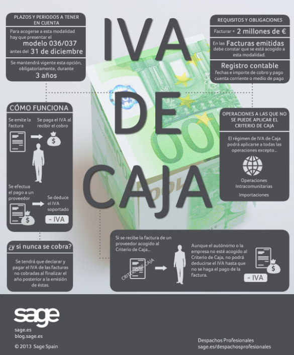 iva-caja
