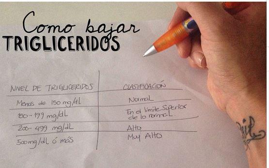 Dieta para bajar el trigliceridos altos